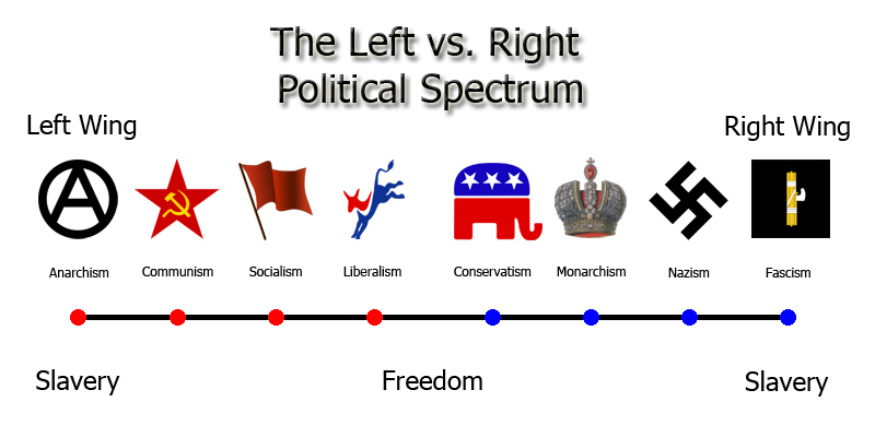 left_right_political_spectrum_011