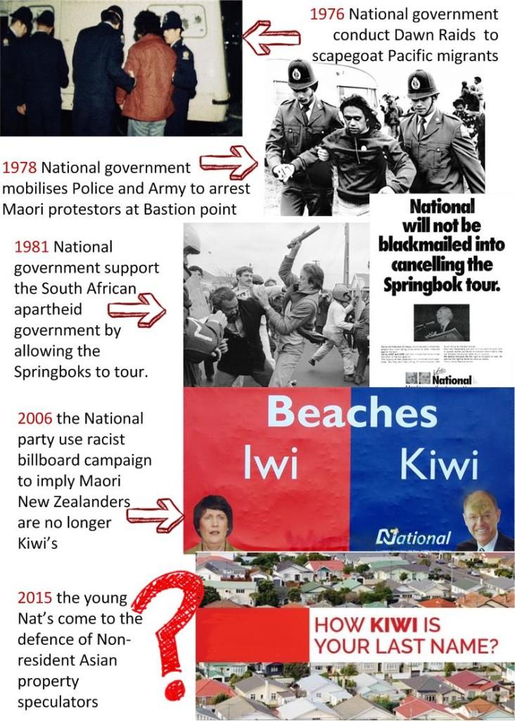 National_Racist